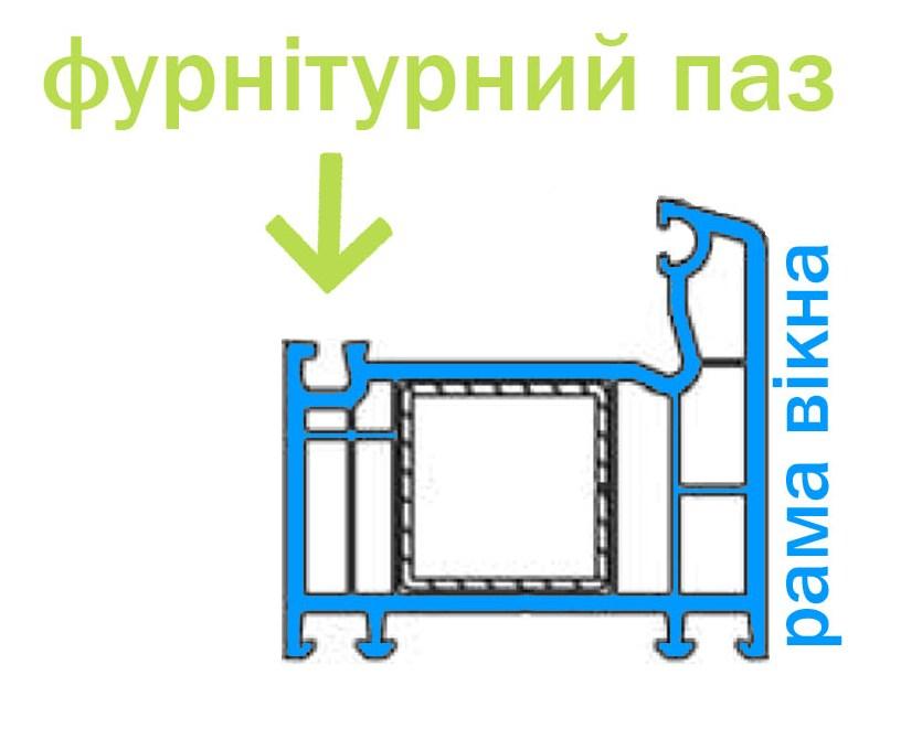 пильник для пластикових вікон