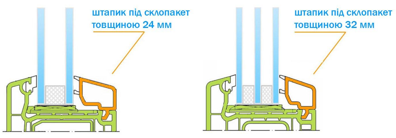 заміна однокамерного склопакета на двокамерний