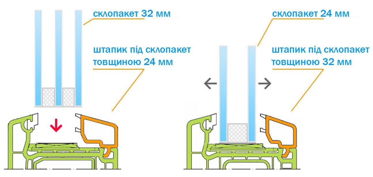 заміна однокамерних склопакетів двокамерними
