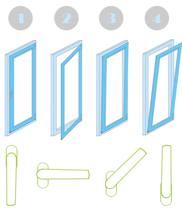 заміна фурнітури пластикового вікна