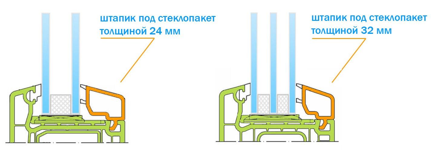 Замена однокамерного стеклопакета на двухкамерный с заменой штапика