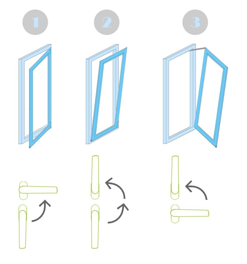 металлопластиковое окно повисло на одной петле